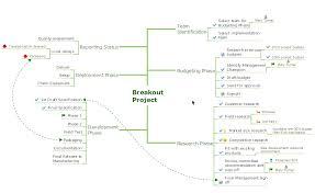 Presentation Mapping Conceptdraw Samples Mind Maps Presentation Exchange