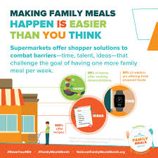 family meals month food and fitness after 50 family meals month christine rosenbloom