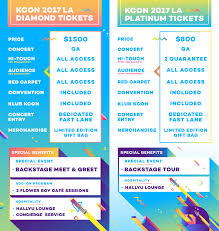 Kcon Ny 2017 Seating Chart Kcon La 2017 August 18 20 Visited By 80 000 Kpop Fans Live