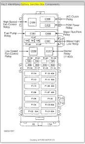 taurus 2003 fuse box diagram at the fuse box i see numbers i thumb