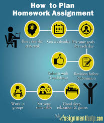 mathematics assignment help how to plan homework assignment task  how to plan homework assignment task assignment help homework help