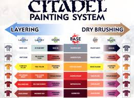 Citadel Paint Chart Pin On Projects To Try
