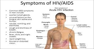 the causes effects and solutions of aids in ia lifesaver  aids is caused by the hiv virus which destroys the immunity of the body against disease this means that once a patient gets the virus the virus destroys