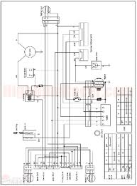 lifan 110 atv wiring diagram wiring diagram 110cc atv cdi wiring diagram electronic circuit