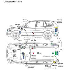 wiring diagram bmw x wiring image wiring diagram wiring diagram bmw x3 wiring home wiring diagrams on wiring diagram bmw x3