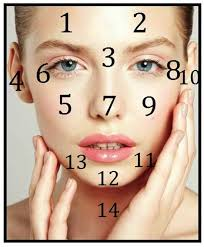 find cause and solution to acne through pimple placement zones
