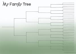 Printable Blank Family Tree Chart Blank Family Tree Chart Template Free Family Tree Template