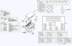 2012 honda civic interior fuse diagram wiring v free diagrams 2012 honda civic interior fuse box diagram 2012 honda civic si radio wiring diagram pilot fuse untitled captures interior