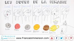 French Days Of The Week French Days Of The Week Les Jours De La Semaine Français