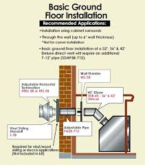 gas fireplace venting pipe direct vent options model numbers red apply deluxe systems components purchased separately