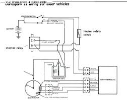 ford ignition wiring diagram ford ignition wiring wiring diagram on ford ignition wiring diagram ford ignition wiring wiring diagram on universal ignition switch wiring diagram for 1994 ford f150 ignition coil wiring diagram