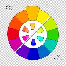 Cmyk Color Model Rgb Color Model Color Scheme Color Wheel