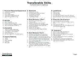 Skills Based Resume - Free Letter Templates Online - Jagsa.us