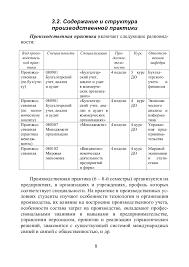 Отчет по производственной практике в аптеке МИИГАиК Отчет по производственной практике в гостинице Производственная практика по контролю качества лекарственных средств 2015