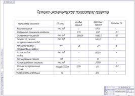 Диплом Модернизация ремонтных мастерских Сортавальской дорожно  Экономическая эффективность проекта