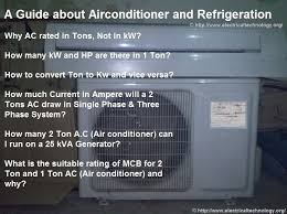 35 ton ac unit square footage.  Unit Why AC Rated In Tons Not KW Or KVA A Guide About Airconditioner And  Refrigeration With 35 Ton Ac Unit Square Footage