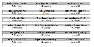 2008 volkswagen eos car radio stereo wiring diagram radiobuzz48 com