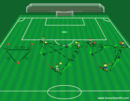 Tampa Bay United Rowdies Soccer Club - Every Tuesday, TBU Sporting Director Anthony  Latronica, is giving you a free PDF session you can use with your soccer  teams. #TechnicalTuesday SoccerSpecific http://bit.ly/3aw6Jur |
