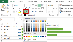 Excel In Cell Bar Chart Creating In Cell Bar Chart Free Excel Tutorial
