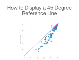 Jquery Scatter Chart Tableau Tip Tuesday How To Create A 45 Degree Reference Line