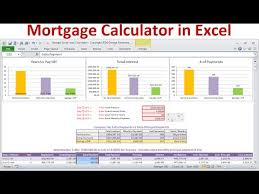 Amortization Schedule With Extra Principal Mortgage Calculator Home Mortgage Calculator With Amortization