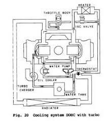similiar 2002 subaru engine diagram keywords 2006 chevy cobalt fuse box diagram in addition 1999 subaru legacy