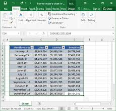 How To Make A Chart In Excel Deskbright
