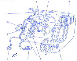 1999 chevy blazer wiring diagram 1999 image wiring chevrolet blazer 4wd 1996 inside electrical circuit wiring diagram on 1999 chevy blazer wiring diagram