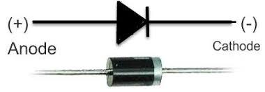 Kết quả hình ảnh cho diode