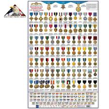 United States Medals Chart