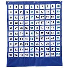 Hundreds Pocket Chart Replacement Cards Amazon Com Carson Dellosa Hundreds Chart Replacement Cards