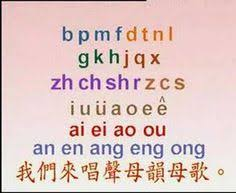 Learning the chinese alphabet is very important because its structure is used in every day conversation. 20 Chinese Pinyin Ideas Chinese Pinyin Learn Chinese Chinese