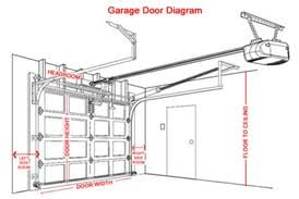 garage door opener wiring schematic garage image garage door sensor wiring schematic garage auto wiring diagram on garage door opener wiring schematic
