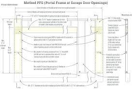 typical door size two car garage door size standard standard door size canada