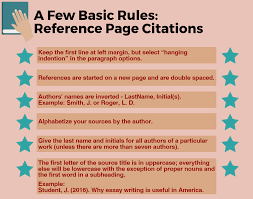 Apa Citation Style Citation Styles Libguides At College Of