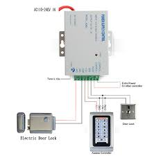 impro access control wiring diagram impro wiring diagrams hid access control wiring diagram