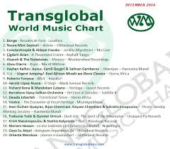 Top Of The Music Charts 2016 December 2016 Chart Transglobal World Music Chart