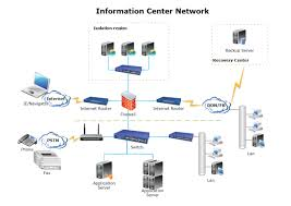 detail network diagram   network diagram solutionsinformation center network examples