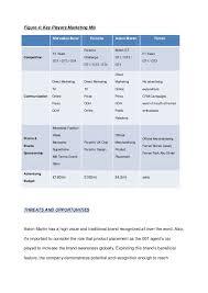 Dissertation report on marketing mix Inicio dissertation report on marketing mix