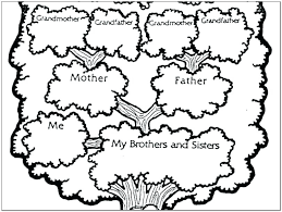 Free Online Family Tree Template Recent Posts Create Synonym