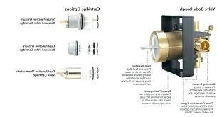 faucet valve types delta shower valve types delta shower faucet moen kitchen faucet cartridge types