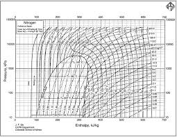 Chaps Auto Electrical Wiring Diagram