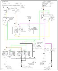 2008 chevy silverado 1500 headlight wiring diagram online wiring gm headlight wiring harness diagram 97 1 2 tridonicsignage de u2022chevy headlight wiring diagram ot