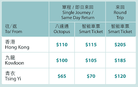 Airport Express Fare Chart Hong Kong Airport To Tsim Sha Tsui By Train By Bus The