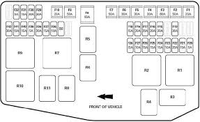 jaguar x type fuse box diagram fuse diagram  at 2002 Jaguar Xk8 Trunk Compartmant Relay Fuse Box Diagram