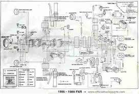 linode lon clara rgwm co uk harlery instruction cycle electric 3 wiring diagram fxs shovel kick electric no turn signals ignition switch hi