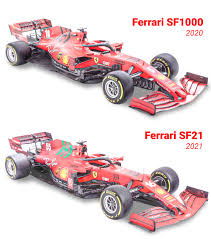 Ferrari has set the dates for its two launch events ahead of the new formula 1 season, presenting both the team and the new sf21 car. F1 2021 Ferrari Present Their New Sf21 With Notable Changes In All Areas Marca