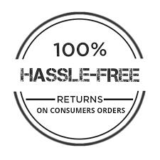 Customer Service Return Policy