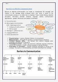 how to write a personal essay on communication in the workplace check out our top essays on the importance communication workplace to help you write your own essay