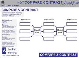 compare contrast essay template blank invoice template for mac compare contrast essay template compare contrast map readwritethink